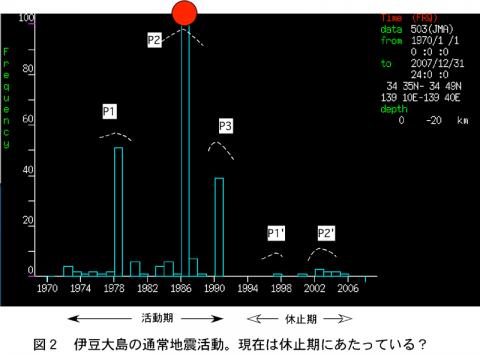 2.Oshima70-07_3ty-2
