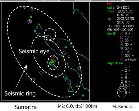Sumatra-03Eye_6.0_1