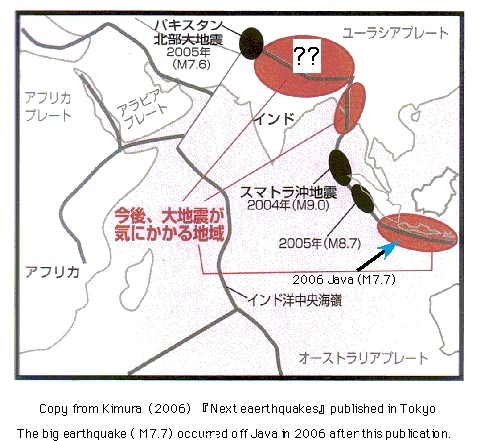 3. after Kimura 2006