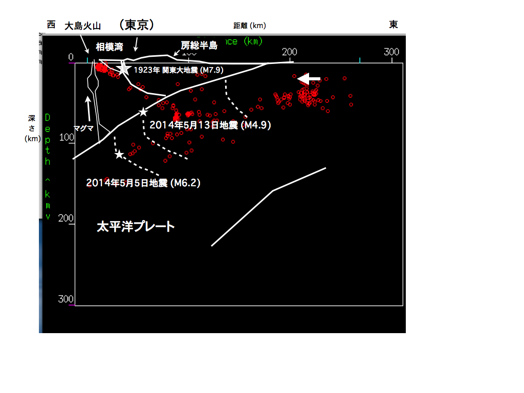 東京地震2014.001