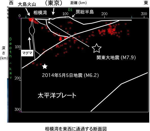 東京深度5地震.001