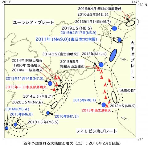 富士山噴火の予測
